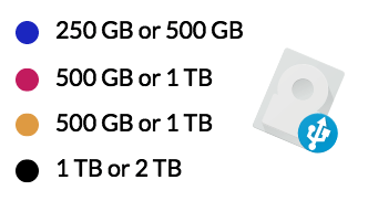 Samsung T5 Drive Sizes and Colors