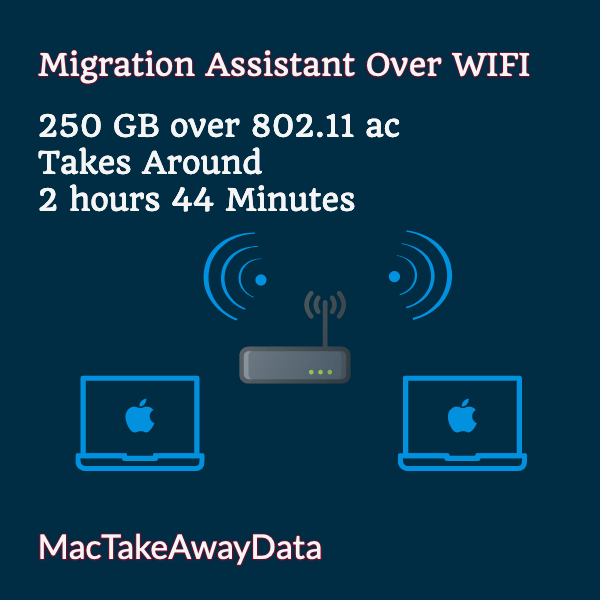 How Long Could Migration Assistant Take Over Wifi