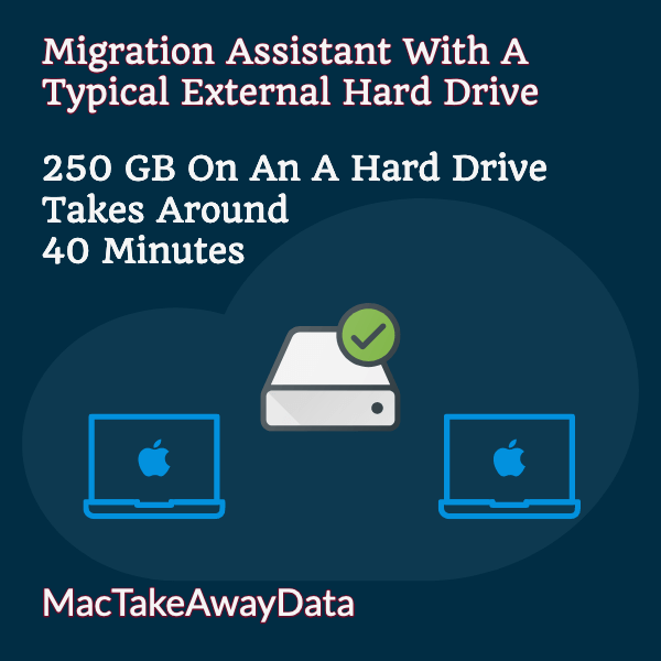 Migration Assistant On A Hard Drive
