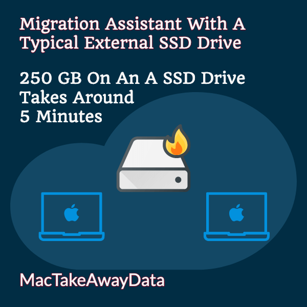 Migration Assistant On A SSD External Drive